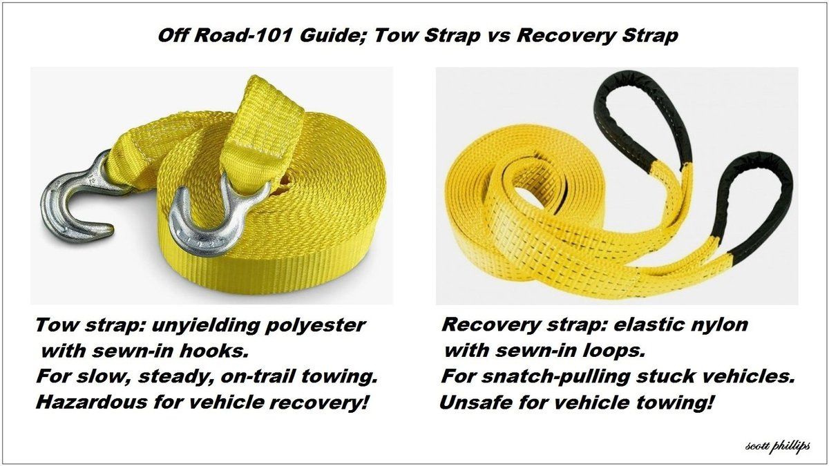 1-OffRoad-101Guide-TowStrapRecoveryStrap-121591.jpg