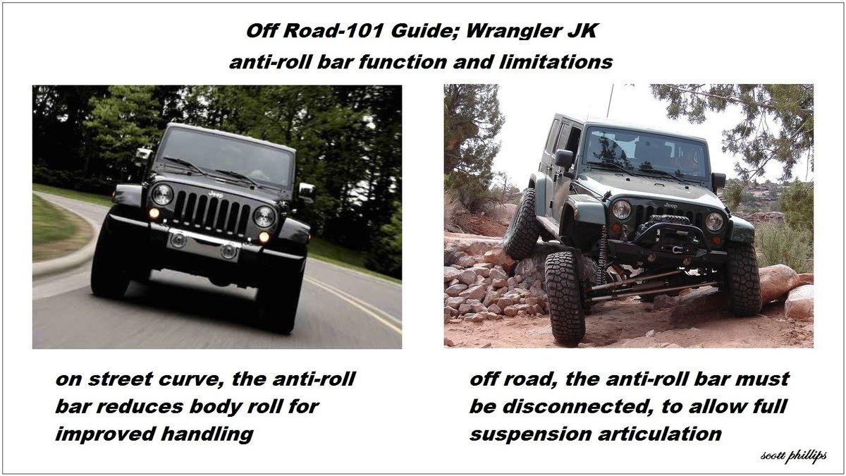101Guide-WranglerJK-BodyRollandArticulation-122187.jpg