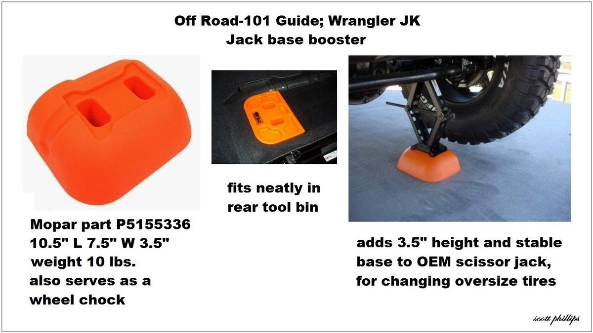 4-OffRoad-101Guide-WranglerJK-JackBase-122203.jpg